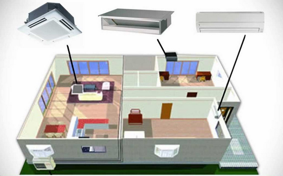 ceiling splits - Air Conditioner Wall Unit